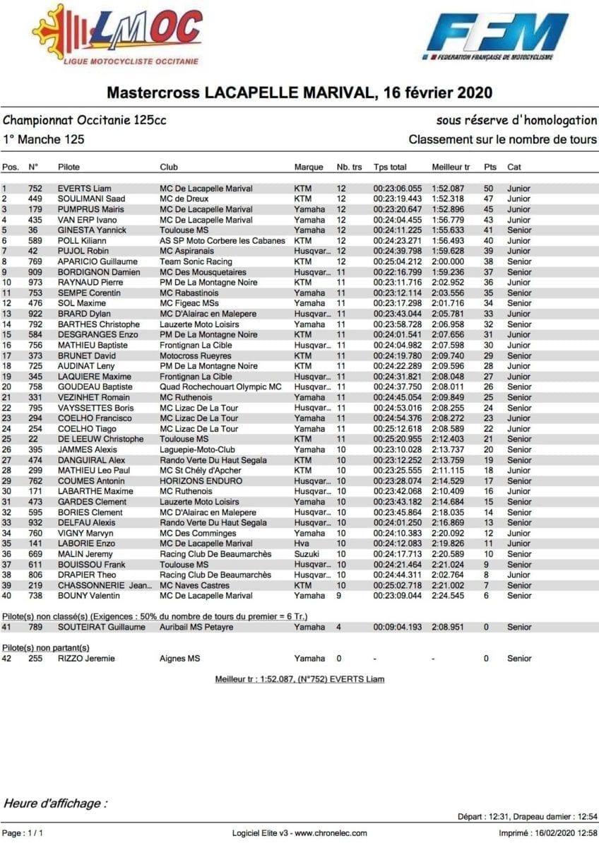 mastercross-int-2020-125-race-1-scaled-5401344