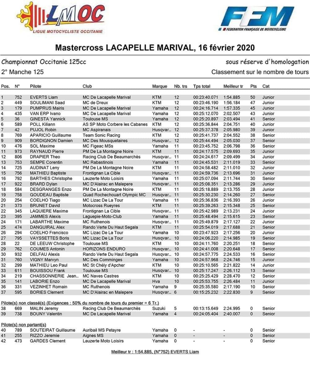 mastercross-int-2020-125-race-2-scaled-2332210