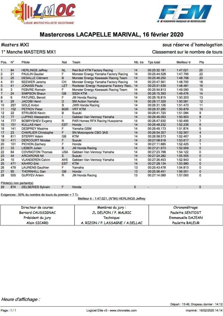 mastercross-int-2020-mx1-race-1-scaled-5782874