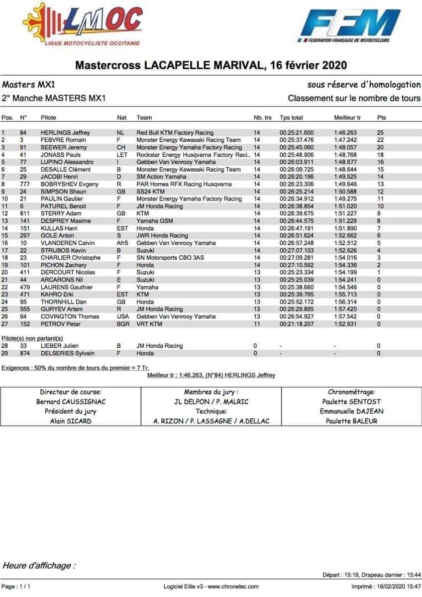 mastercross-int-2020-mx1-race-2-scaled-2077117