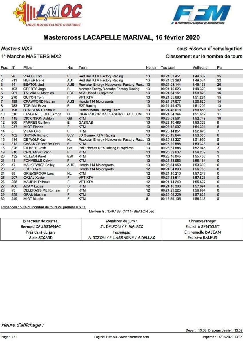 mastercross-int-2020-mx2-race-1-scaled-9655681