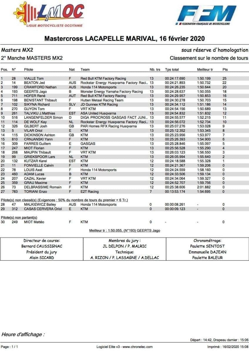 mastercross-int-2020-mx2-race-2-scaled-5430458